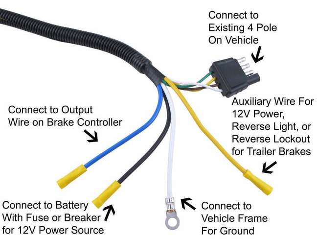 4 prong trailer connector wiring diagram for how to wire and install a 4 pin to 7 pin trailer adapter  install a 4 pin to 7 pin trailer adapter