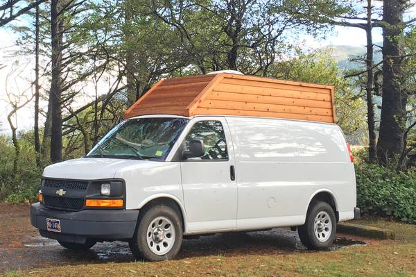 Van-High-Top-Roof-Conversio-Guide-nstallers-and-Kits